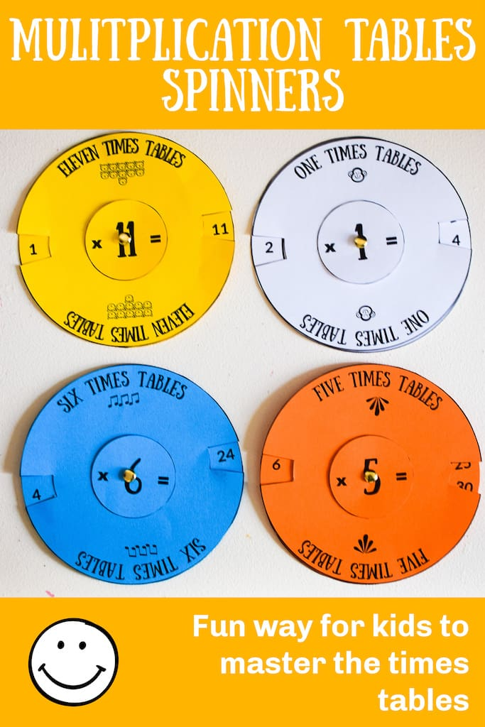 mulitplication tables spinners