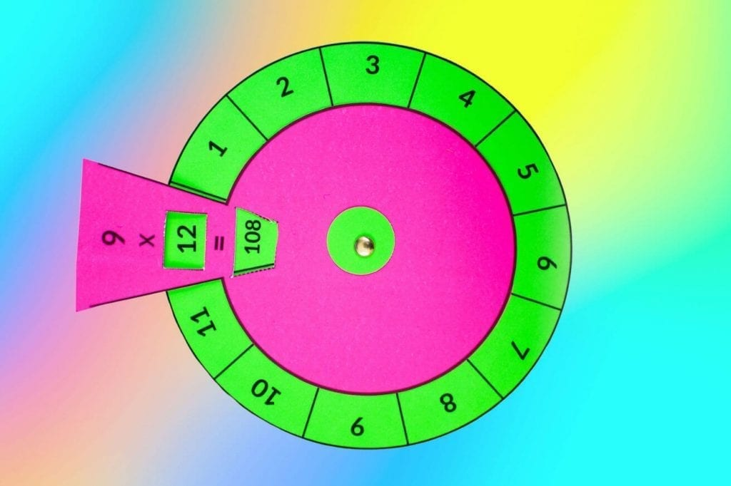multiplication spinning wheel